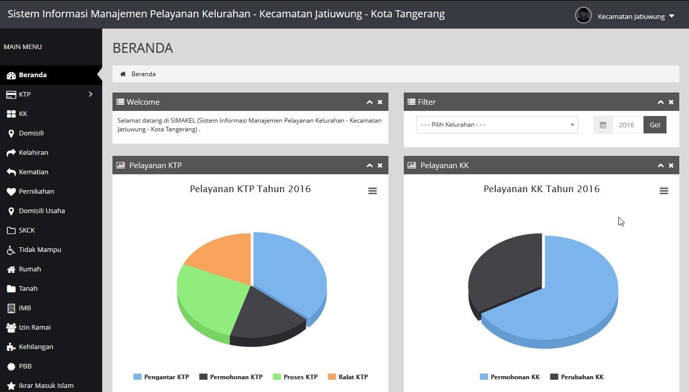 Sistem Informasi Manajemen Pelayanan Kelurahan image